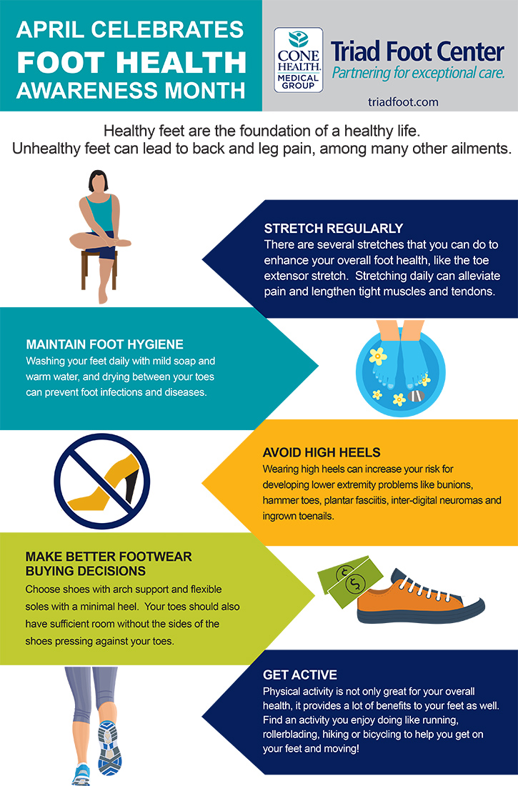 foot facts and care