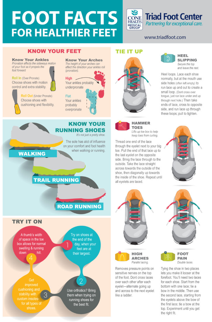 Running Shoes Best for Feet